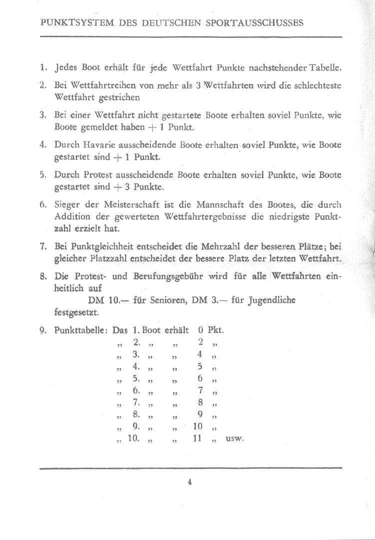 Landesmeisterschaft 1951 - Punktesystem