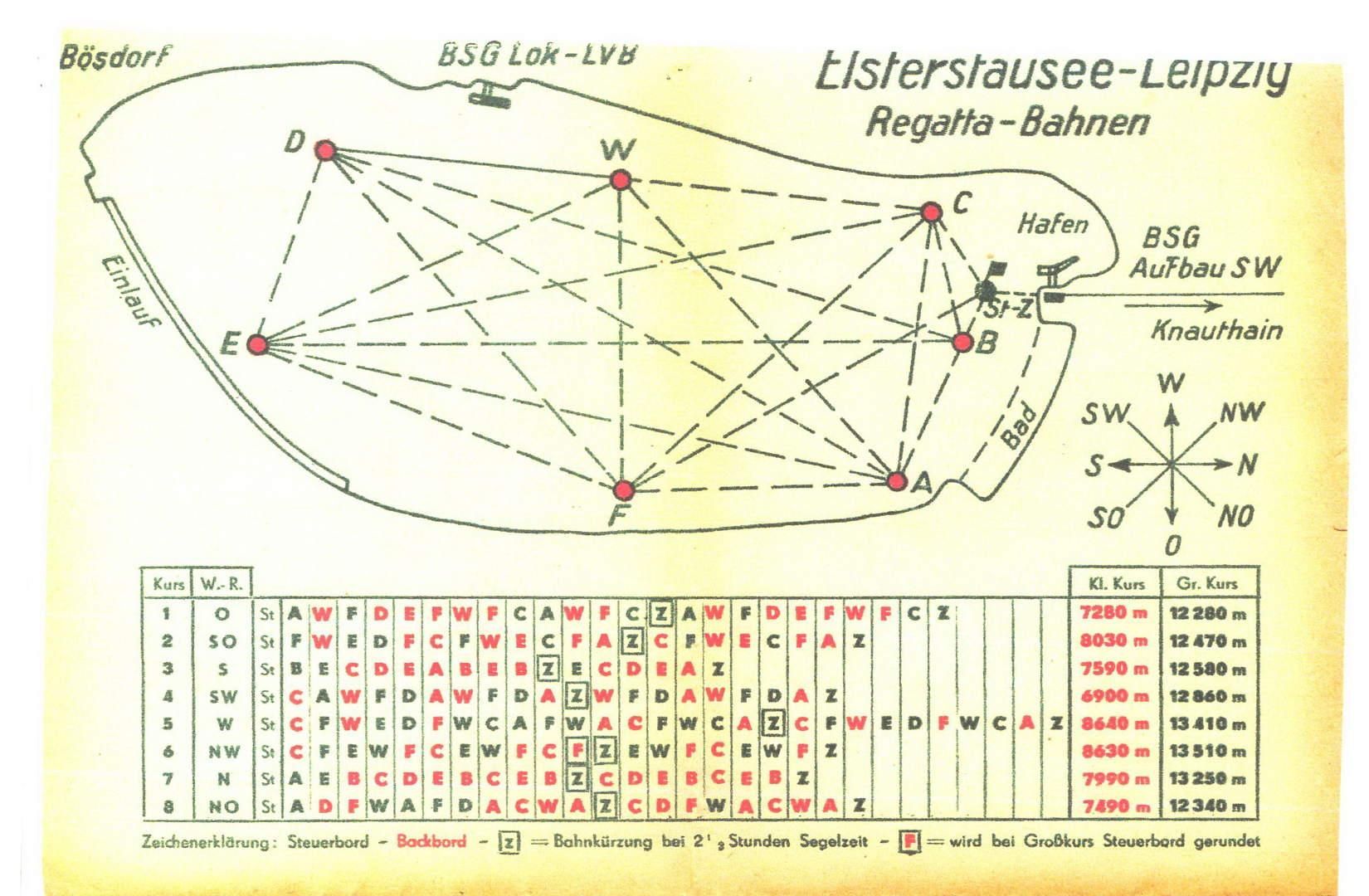 Bezirksmeisterschaften Elsterstausee 1954